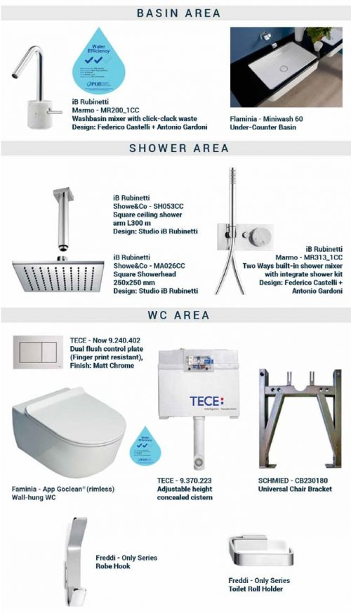 Products Equip Bathrooms